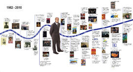 timeline-eb-small